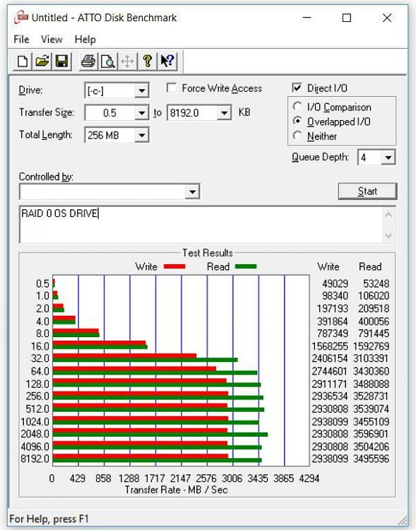 Click image for larger version.  Name:RAID 0 Benchmark - ASRock.JPG Views:2 Size:96.9 KB ID:188320