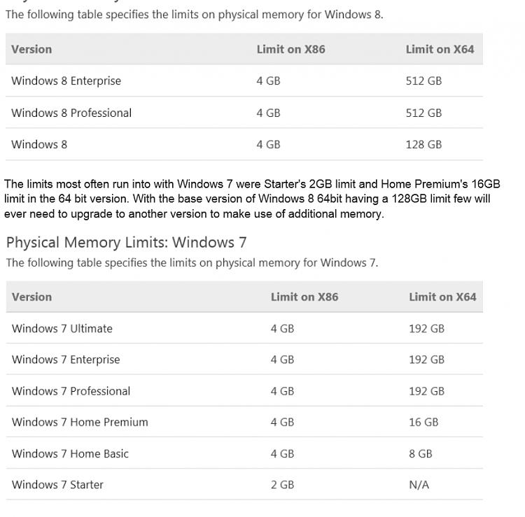 Windows 10 Home - What is the maximum RAM it will address ...