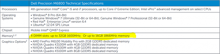 Is there a difference between laptop memory sticks and desktop memory-m6800.png