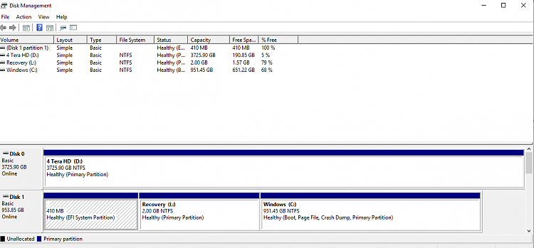 Click image for larger version.  Name:Disk Management2.png Views:2 Size:27.9 KB ID:237962
