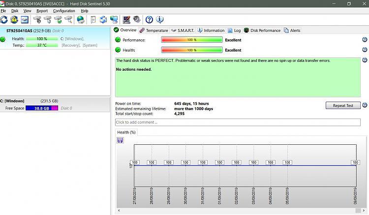 External drives: Driver error,or Setup incomplete, but load on restart-sentinel-over.jpg