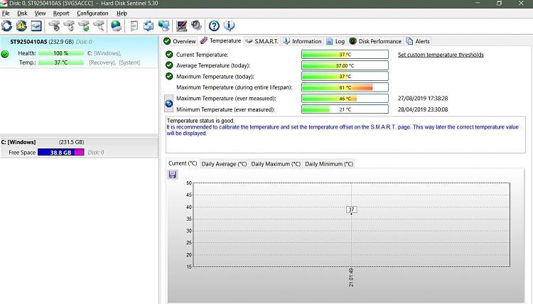 External drives: Driver error,or Setup incomplete, but load on restart-sentinel-temp.jpg