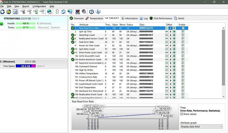 External drives: Driver error,or Setup incomplete, but load on restart-sentinel-smart.jpg