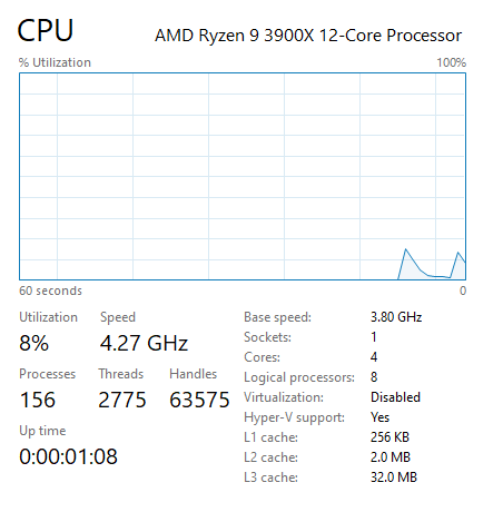 Ryzen 9 3900x Only showing 8 logical cores-untitled.png