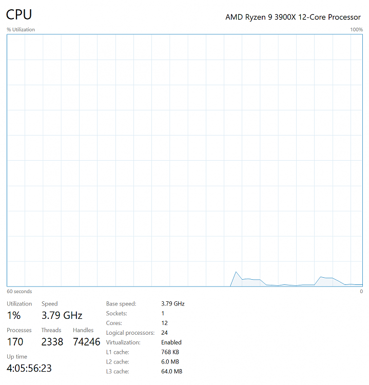 Ryzen 9 3900x Only showing 8 logical cores-cou.png