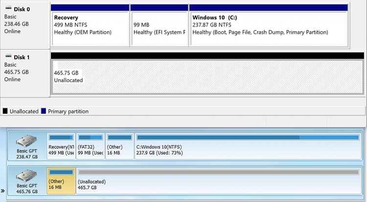 MSR Size Curiosity - GPT secondary disks-gpt-disk-msr.png