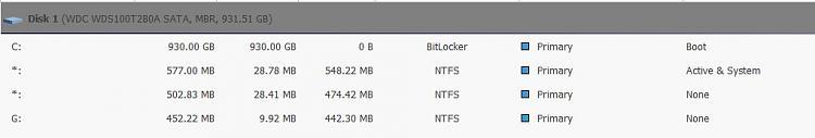 Weird disk partitions after a Windows upgrade - safe to delete?-df0fae6e-0b03-43c8-9493-aa50a8a7a03f-.png.jpg
