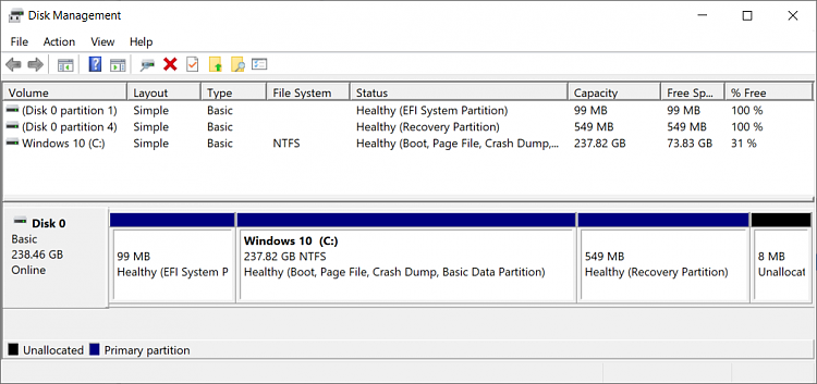 Help please - I don't know which partition to set as active-uefi-gpt-partitions.png