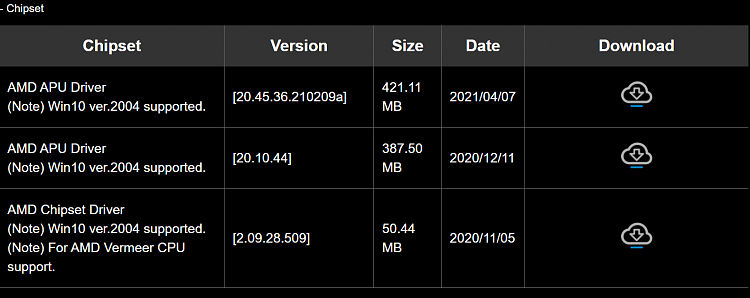 Samsung Magician shows SATA AHCI Deactivated. UEFI show the opposite-chipset-drivers.png