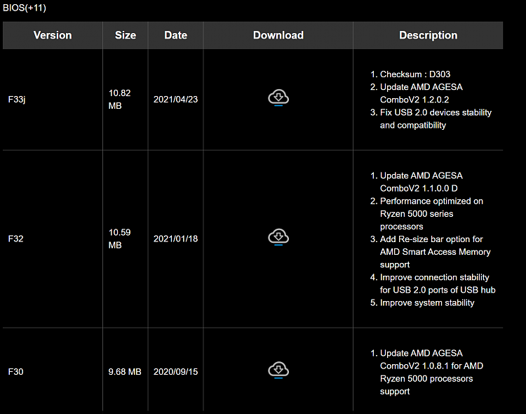 Samsung Magician shows SATA AHCI Deactivated. UEFI show the opposite-bios.png