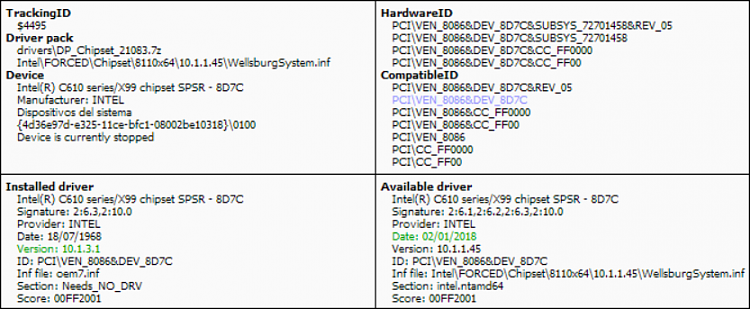 Intel drivers numbering scheme-inteldrivers.png