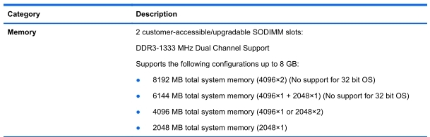 System not detecting slot 1 with 4GB RAM.-capture_10292015_182032.jpg