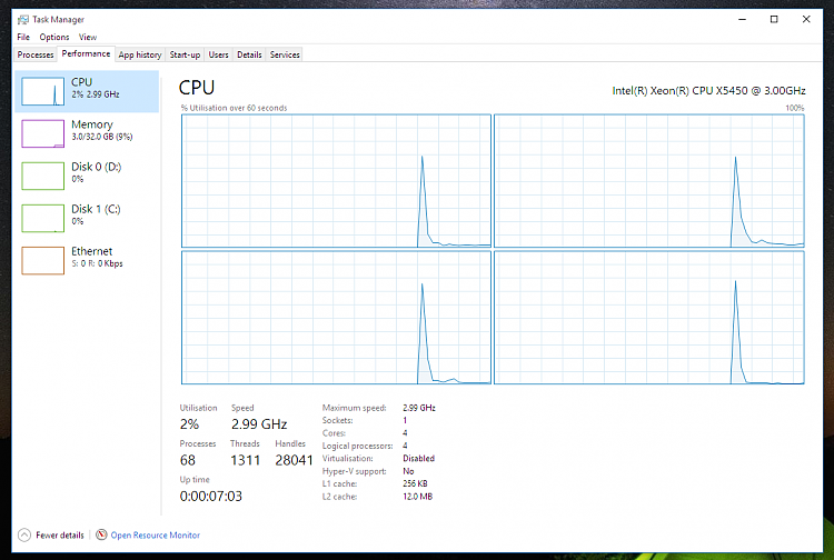 Windows 10 Not Using Both CPU's Solved - Windows 10 Forums