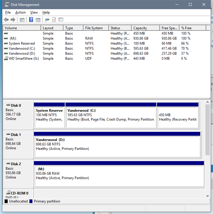 how to format unrecognizeable external hard drive windows 10