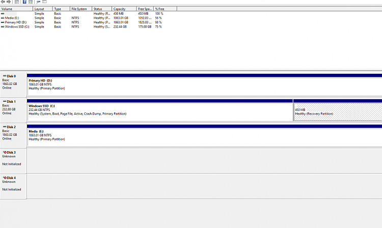 disk not initialized in Disk Management. Device Not Ready.-disk2.png