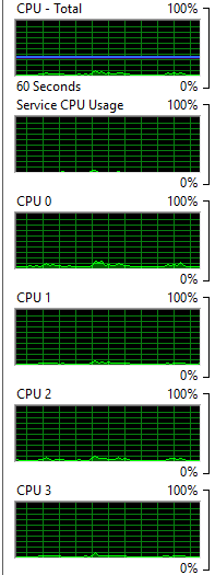 Click image for larger version.  Name:cpu cores.png Views:36 Size:6.7 KB ID:80246
