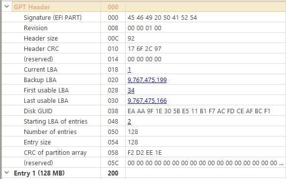 Click image for larger version.  Name:GPT Header.jpg Views:35 Size:71.9 KB ID:85748