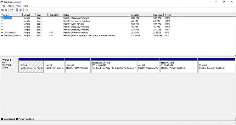 Click image for larger version.  Name:disk management.PNG Views:9 Size:39.1 KB ID:90448