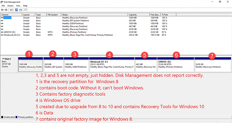 Click image for larger version.  Name:disk management.PNG Views:4 Size:83.8 KB ID:90460