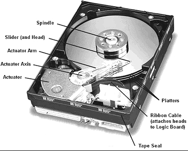 Checking hard drive for errors-drive-mechanical-spinner.png