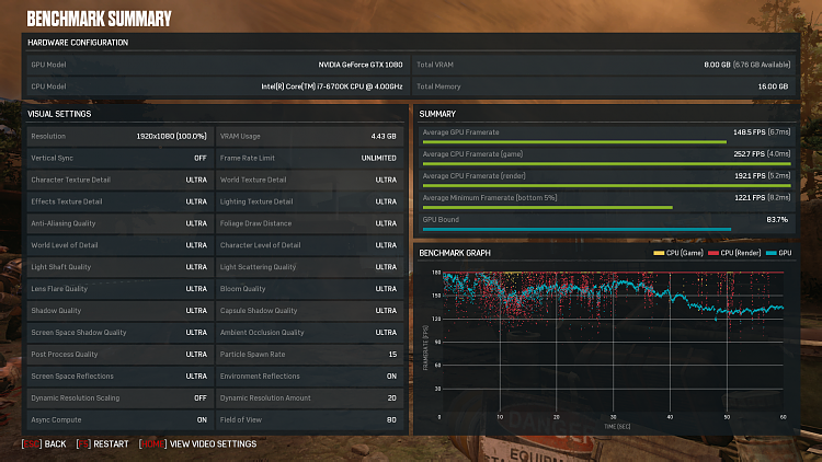 Click image for larger version.  Name:GOW4 Benchmark.png Views:1 Size:1.76 MB ID:105376