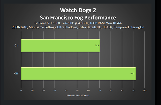 Click image for larger version.  Name:wd2fog.PNG Views:6 Size:137.1 KB ID:115694