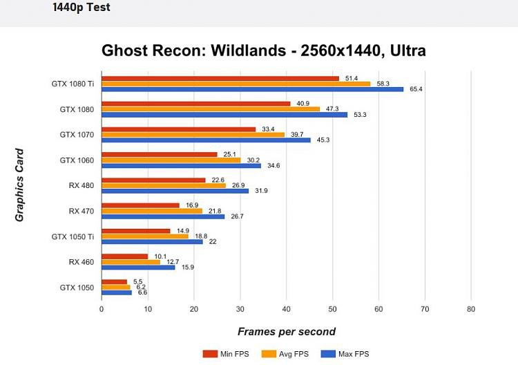 What Games are you playing right now?-wildlands1070.jpg