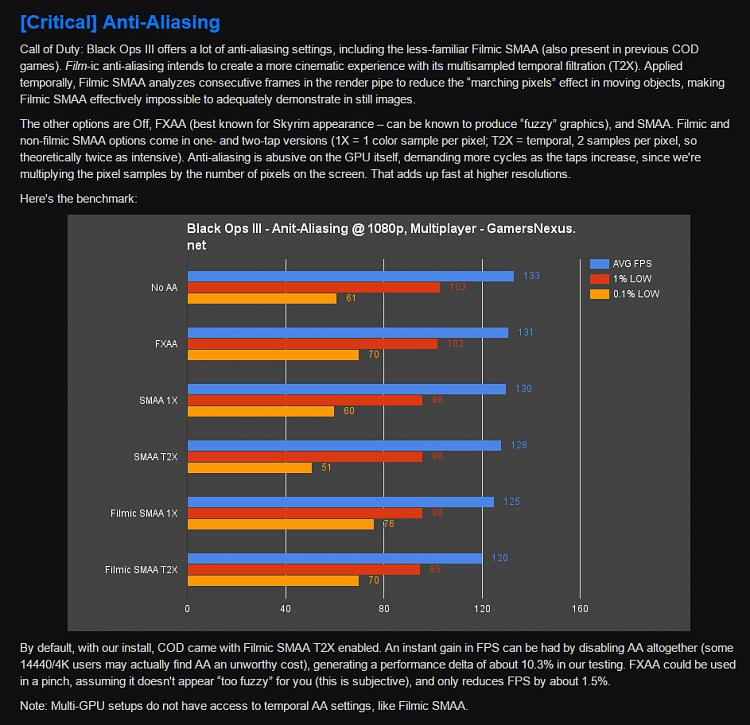 Click image for larger version.  Name:CoDBO3 AA Settings.jpg Views:3 Size:222.1 KB ID:137127