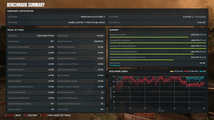 Click image for larger version.  Name:GOW4BenchSLI.jpg Views:7 Size:283.4 KB ID:138813