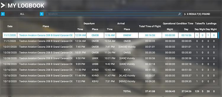 Is Microsoft Flight Simulator (2020) better now?-99-xbox-ctrlr-flight.jpg