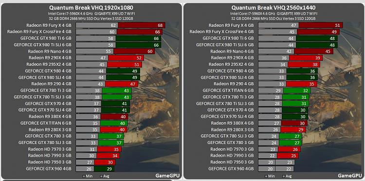 Click image for larger version.  Name:QBreak Benchmarks.JPG Views:1 Size:142.3 KB ID:73712