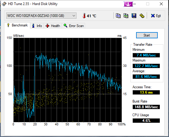 Click image for larger version.  Name:HDTune_Benchmark_WDC_WD1002FAEX-00Z3A0.png Views:5 Size:32.4 KB ID:97431