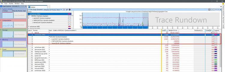 svchost Service Host: Local Service (No Network) - CPU (10-15%) usage-svchost2.jpg