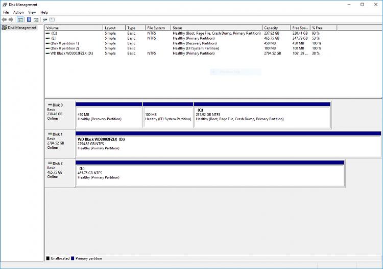 Click image for larger version.  Name:Disk Management.PNG Views:2 Size:45.5 KB ID:145161