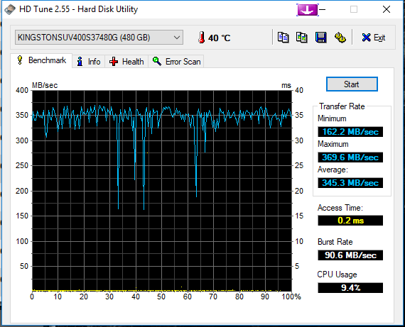 Click image for larger version.  Name:HDTune_Benchmark_KINGSTONSUV400S37480G.png Views:18 Size:28.4 KB ID:162390