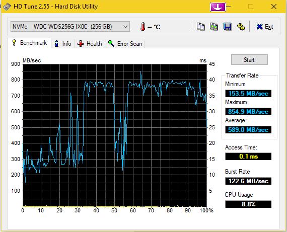 Random Freezing-hdtune_benchmark_nvme.png.png