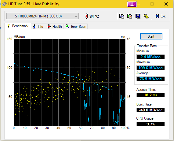 Click image for larger version.  Name:secondary_drive_HDTune_Benchmark.png.png Views:9 Size:24.2 KB ID:167228