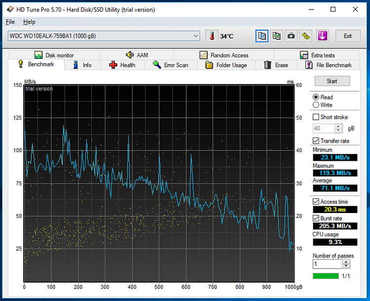 Click image for larger version.  Name:HDtune-Benchmark.png Views:1 Size:68.0 KB ID:171831