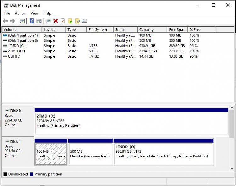 Click image for larger version.  Name:Disk Management Snip.JPG Views:2 Size:80.3 KB ID:185536