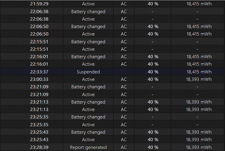 Laptop turns off & battery stuck at same percentage-battery-percentage-stuck.png
