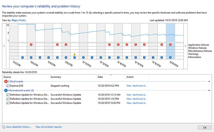 Explorer exe randomly crashing - Windows 10 Forums