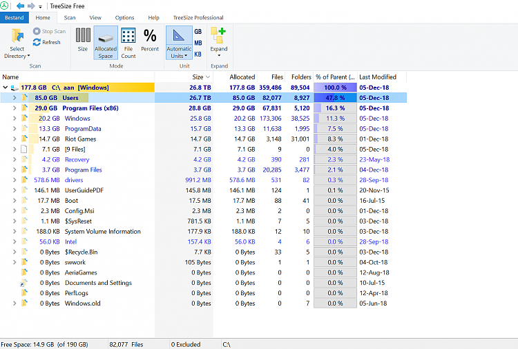 Win10 keeps compressing C drive files (new and old). Cannot stop it.-treesize-overview.png
