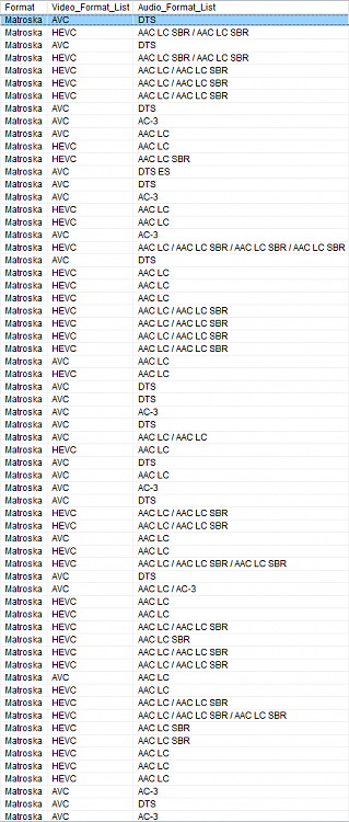 Finding which videos in a directory of various videos are H.265?-eb_unspec1.png