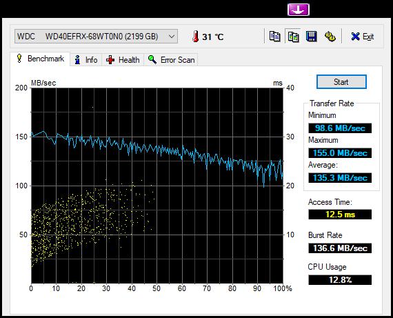 Windows 10 Random Reboot Loop before and after Update version 1909-image.png