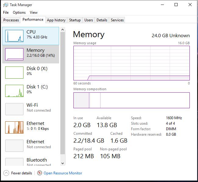 performance tab via task manager Windows 10 Ram fiasco.PNG