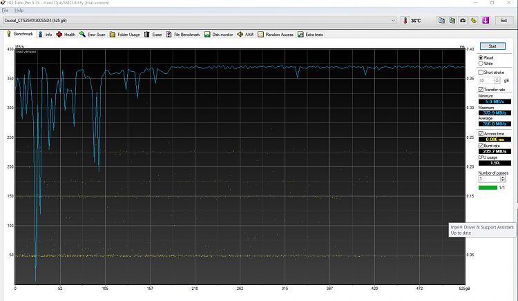 Consistent crashes - related to hpcommrecovery...-benchmark.png