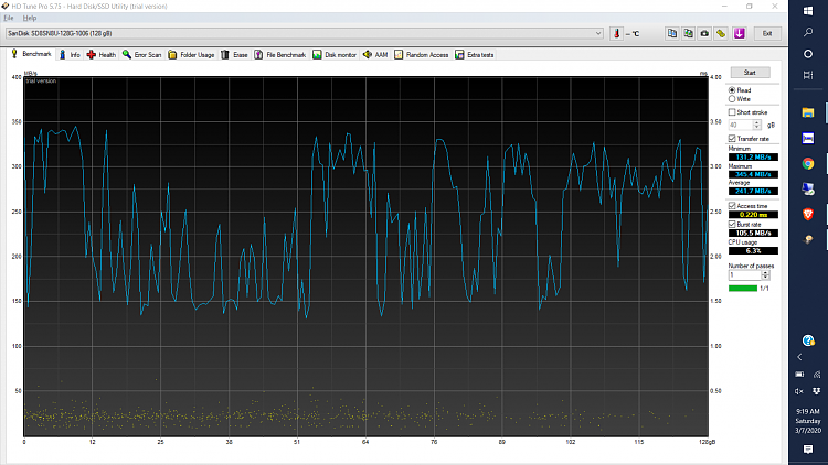 Consistent crashes - related to hpcommrecovery...-benchmark-2.png