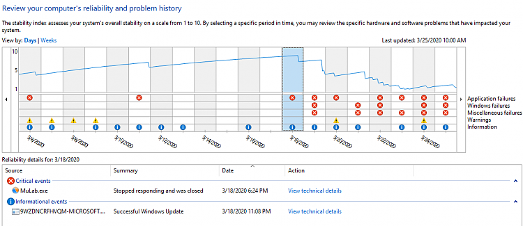 Power Savings not working as expected (not shutting down correctly)-reliability.png