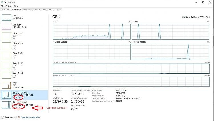 Notice there error GPU Temp monitor in Task Manager for Sli 2 x GPU-annotation-2020-06-25-114925.jpg