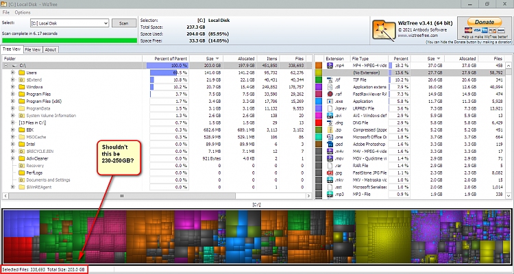 Messed up installing Fences software, now have lost 23GB of SSD-2021-05-05-c_-local-disk-wiztree-2.png